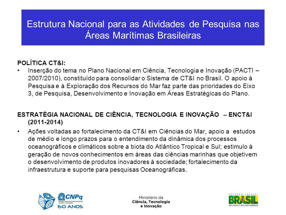 Estrutura Nacional para as Atividades de Pesquisa nas Áreas Marítimas Brasileiras POLÍTICA CT&I Apoio a duas ações no âmbito do Plano Nacional em Ciência, Tecnologia e Inovação (PACTI – 2007/2010), executadas pelo CNPq: –Edital 015/2008 – MCT/CNPq/FNDCT/CAPES/FAPEMIG/ FAPERJ/FAPESP – INSTITUTOS NACIONAIS DE CIÊNCIA E TECNOLOGIA –EDITAL MCT/CNPq/FNDCT Nº 71/2010 – INSTITUTOS NACIONAIS DE CIÊNCIA E TECNOLOGIA EM CIÊNCIAS DO MAR