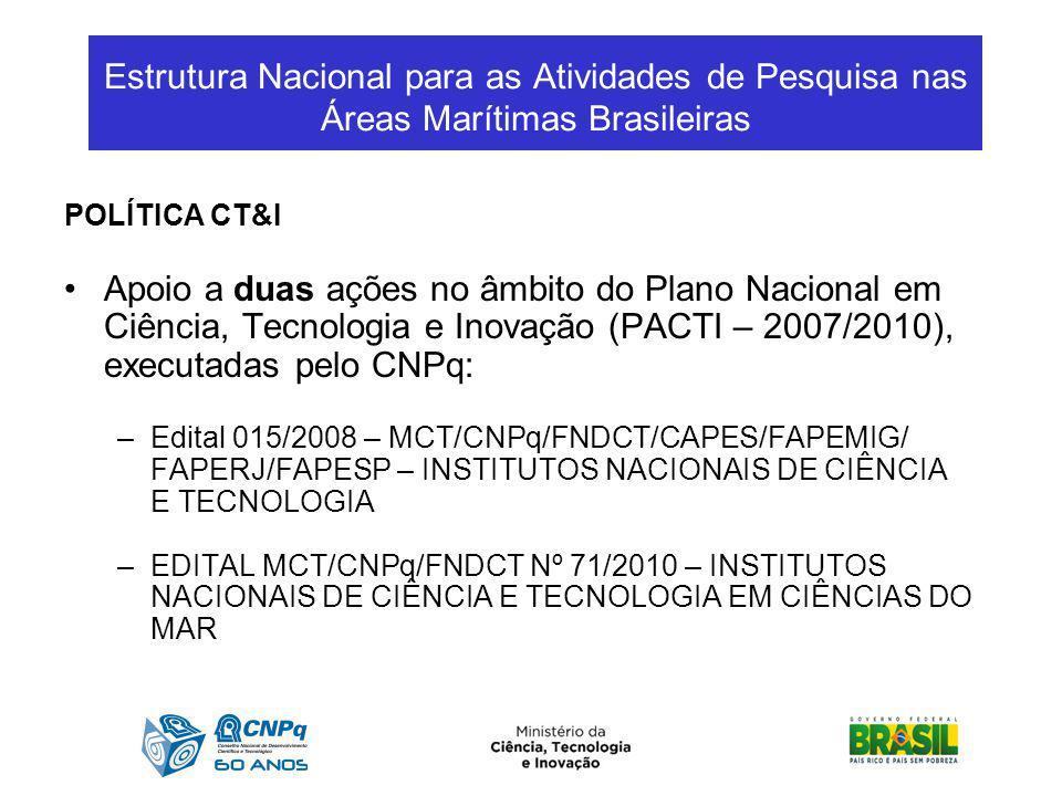Estrutura Nacional para as Atividades de Pesquisa nas Áreas Marítimas Brasileiras POLÍTICA CT&I Apoio a duas ações no âmbito do Plano Nacional em Ciên