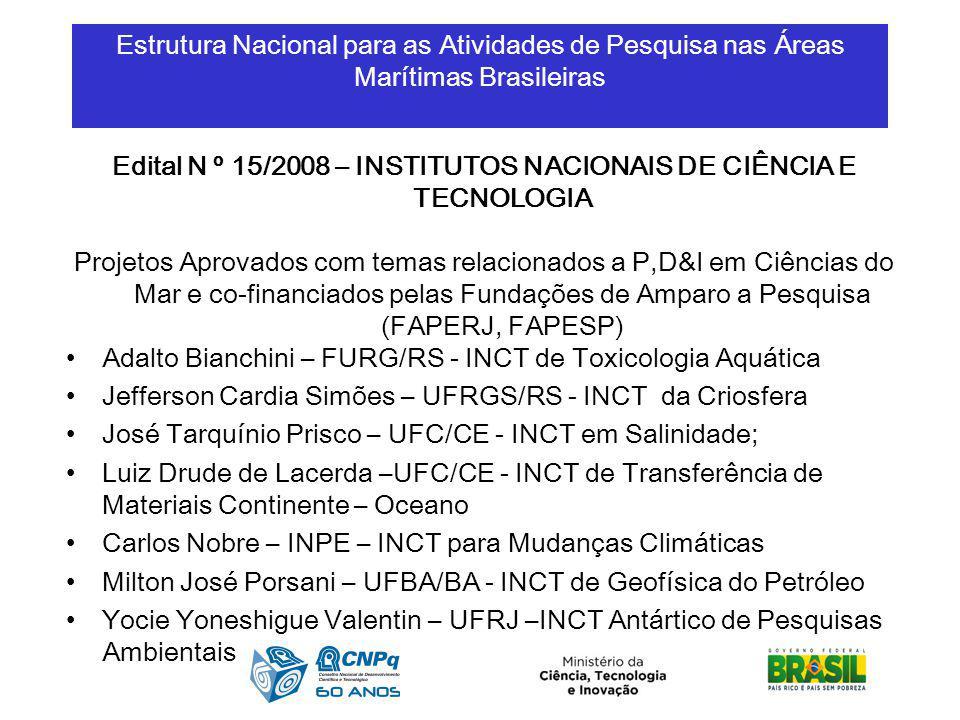Estrutura Nacional para as Atividades de Pesquisa nas Áreas Marítimas Brasileiras Edital N º 15/2008 – INSTITUTOS NACIONAIS DE CIÊNCIA E TECNOLOGIA Pr
