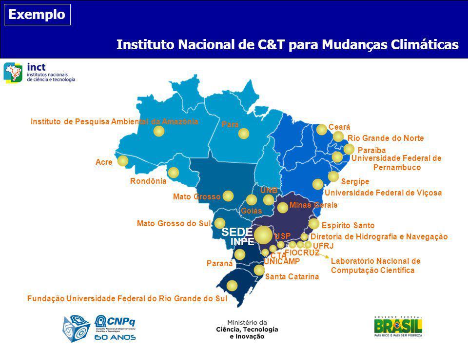 Modelo de Redes de Relacionamento - INCT-Mudanças Climáticas