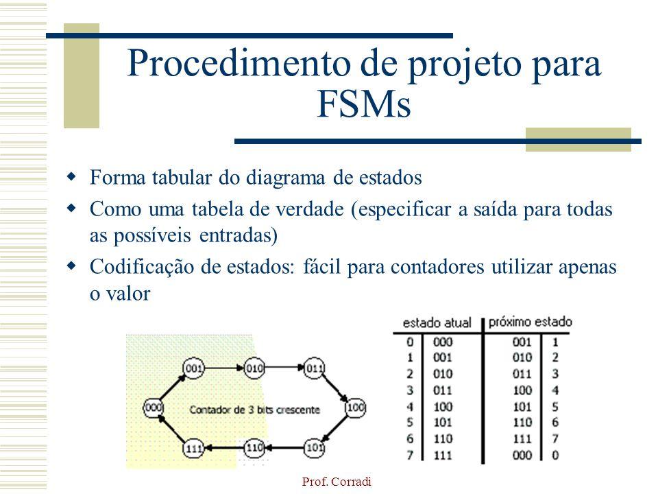 Prof. Corradi Procedimento de projeto para FSMs Forma tabular do diagrama de estados Como uma tabela de verdade (especificar a saída para todas as pos