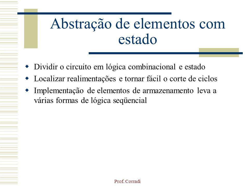 Prof. Corradi Abstração de elementos com estado Dividir o circuito em lógica combinacional e estado Localizar realimentações e tornar fácil o corte de