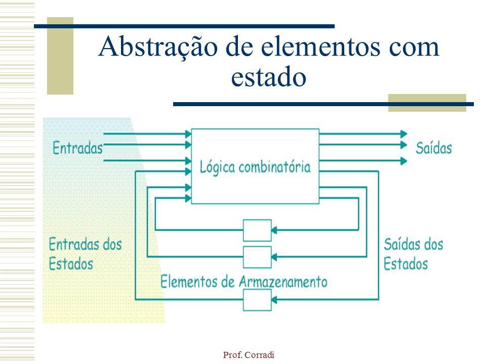 Prof. Corradi Abstração de elementos com estado