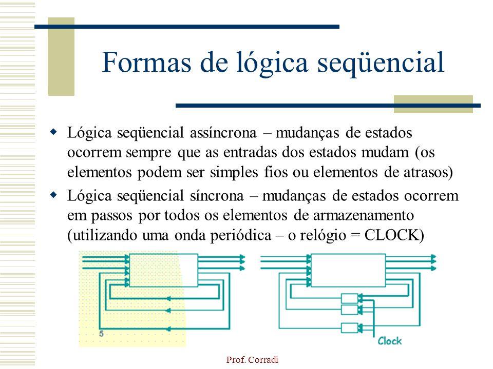 Prof. Corradi Formas de lógica seqüencial Lógica seqüencial assíncrona – mudanças de estados ocorrem sempre que as entradas dos estados mudam (os elem