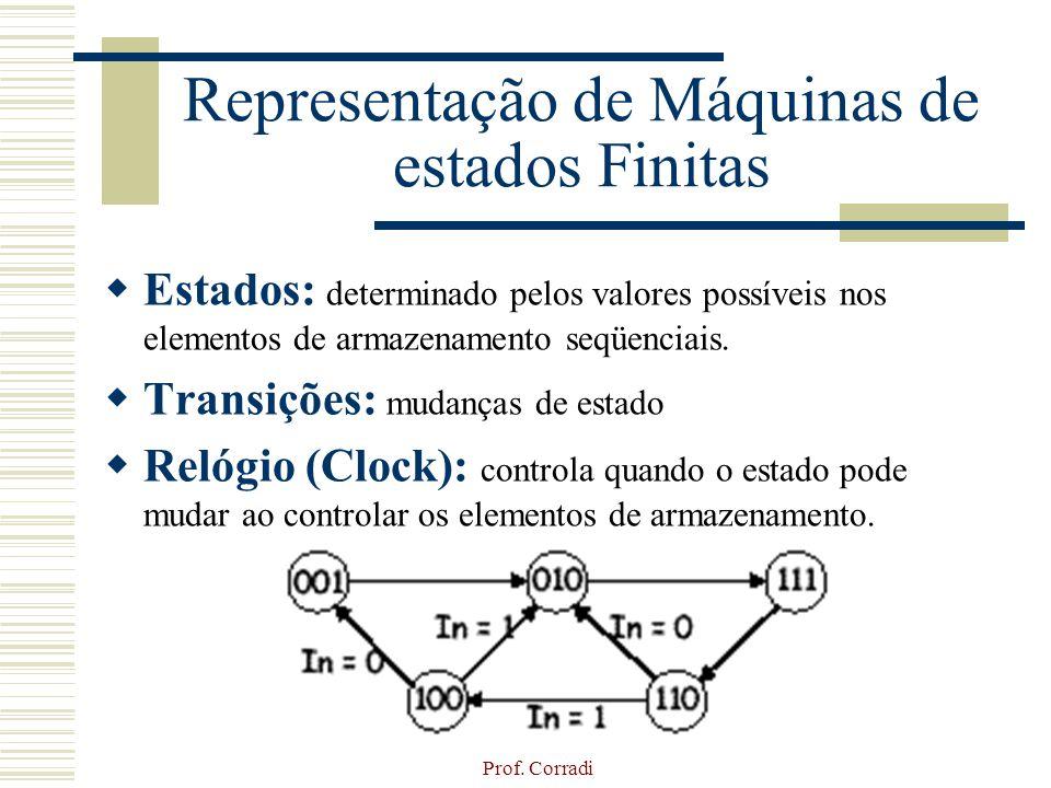 Prof. Corradi Representação de Máquinas de estados Finitas Estados: determinado pelos valores possíveis nos elementos de armazenamento seqüenciais. Tr