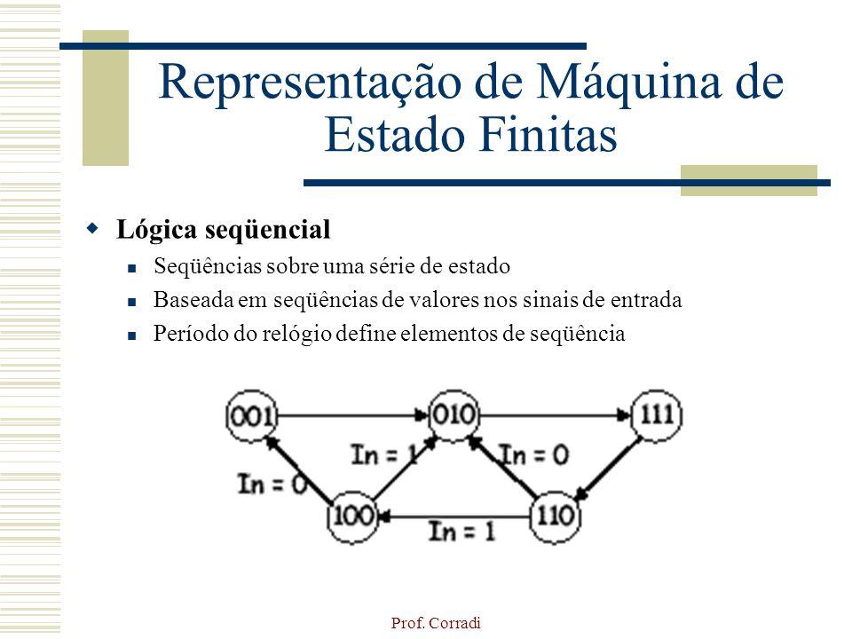 Prof. Corradi Representação de Máquina de Estado Finitas Lógica seqüencial Seqüências sobre uma série de estado Baseada em seqüências de valores nos s