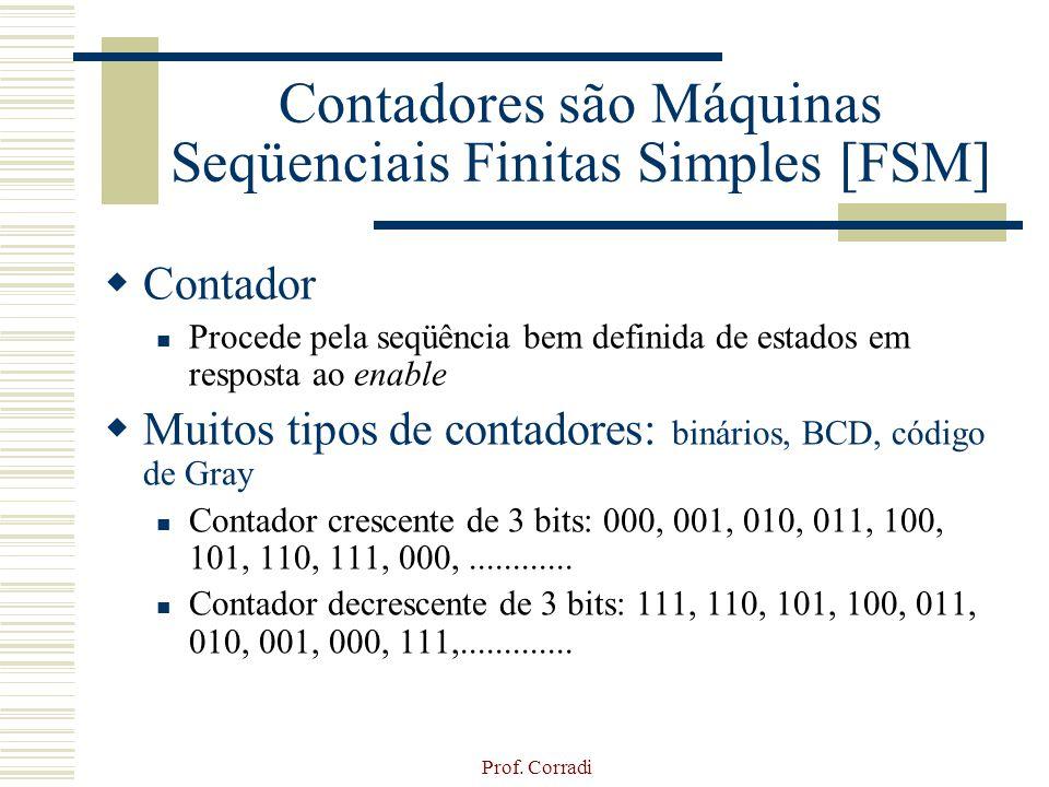 Prof. Corradi Contadores são Máquinas Seqüenciais Finitas Simples [FSM] Contador Procede pela seqüência bem definida de estados em resposta ao enable