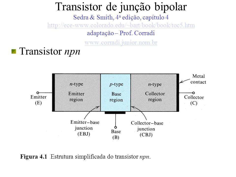 Transistor de junção bipolar Sedra & Smith, 4 a edição, capítulo 4 http://ece-www.colorado.edu/~bart/book/book/toc5.htm adaptação – Prof. Corradi www.