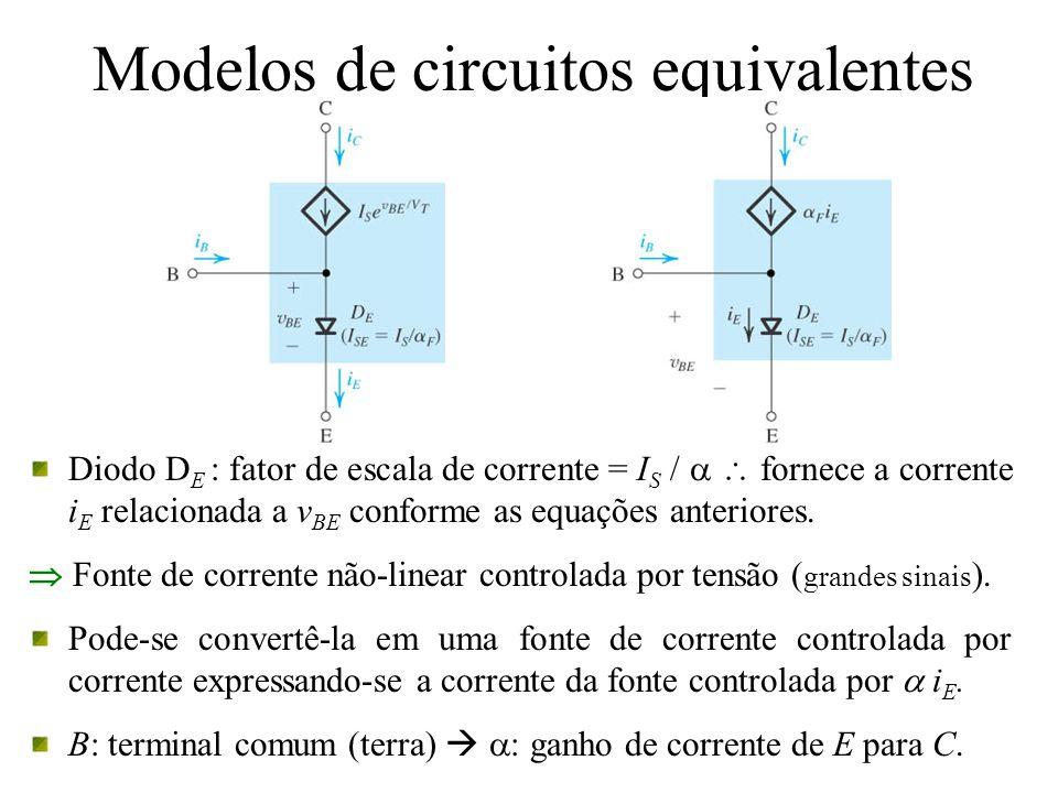 Modelos de circuitos equivalentes Diodo D E : fator de escala de corrente = I S / fornece a corrente i E relacionada a v BE conforme as equações anter