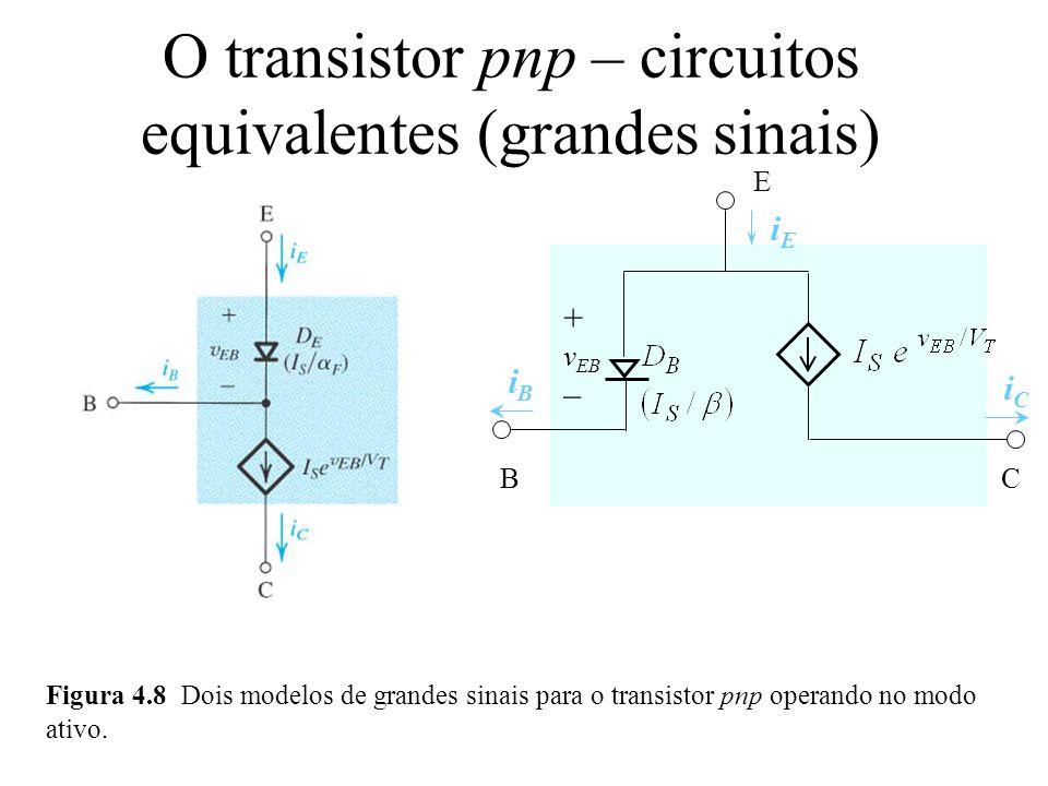 O transistor pnp – circuitos equivalentes (grandes sinais) Figura 4.8 Dois modelos de grandes sinais para o transistor pnp operando no modo ativo. BC