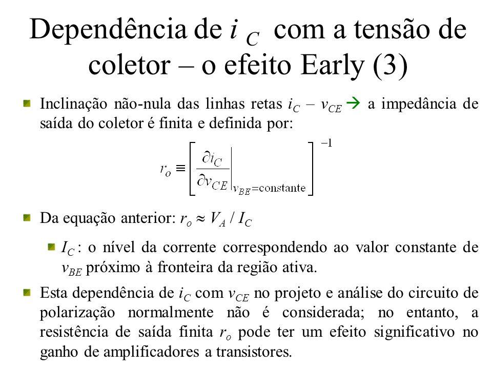 Dependência de i C com a tensão de coletor – o efeito Early (3) Inclinação não-nula das linhas retas i C – v CE a impedância de saída do coletor é fin
