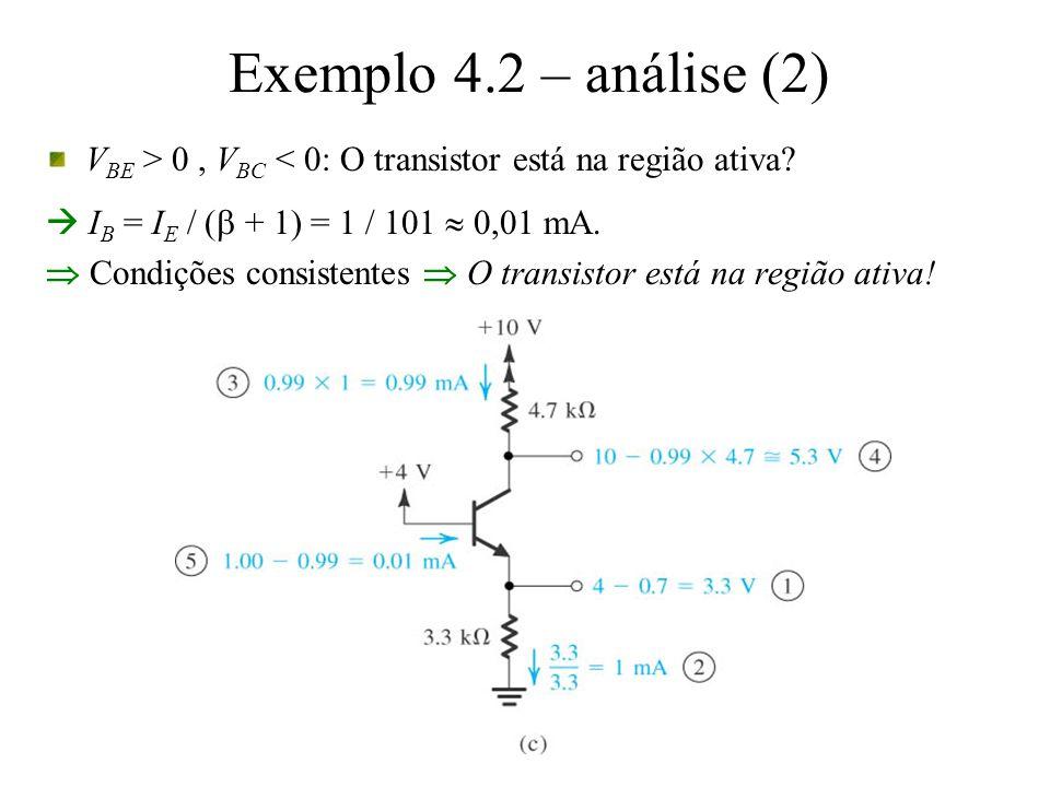 Exemplo 4.2 – análise (2) V BE > 0, V BC < 0: O transistor está na região ativa? I B = I E / ( + 1) = 1 / 101 0,01 mA. Condições consistentes O transi