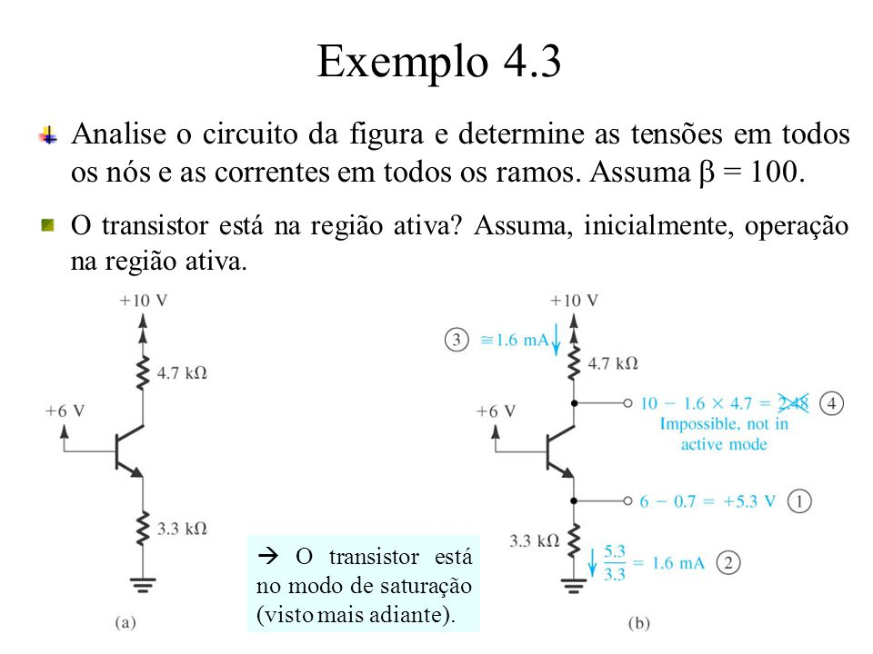 Exemplo 4.3 Analise o circuito da figura e determine as tensões em todos os nós e as correntes em todos os ramos. Assuma = 100. O transistor está na r