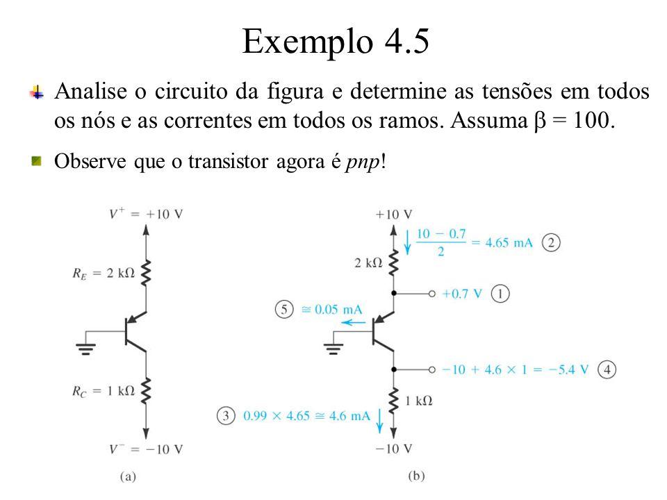 Exemplo 4.5 Analise o circuito da figura e determine as tensões em todos os nós e as correntes em todos os ramos. Assuma = 100. Observe que o transist