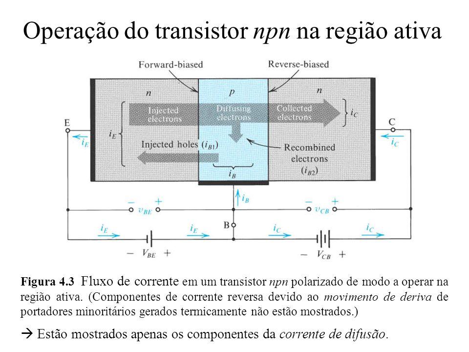Operação do transistor npn na região ativa Figura 4.3 Fluxo de corrente em um transistor npn polarizado de modo a operar na região ativa. (Componentes