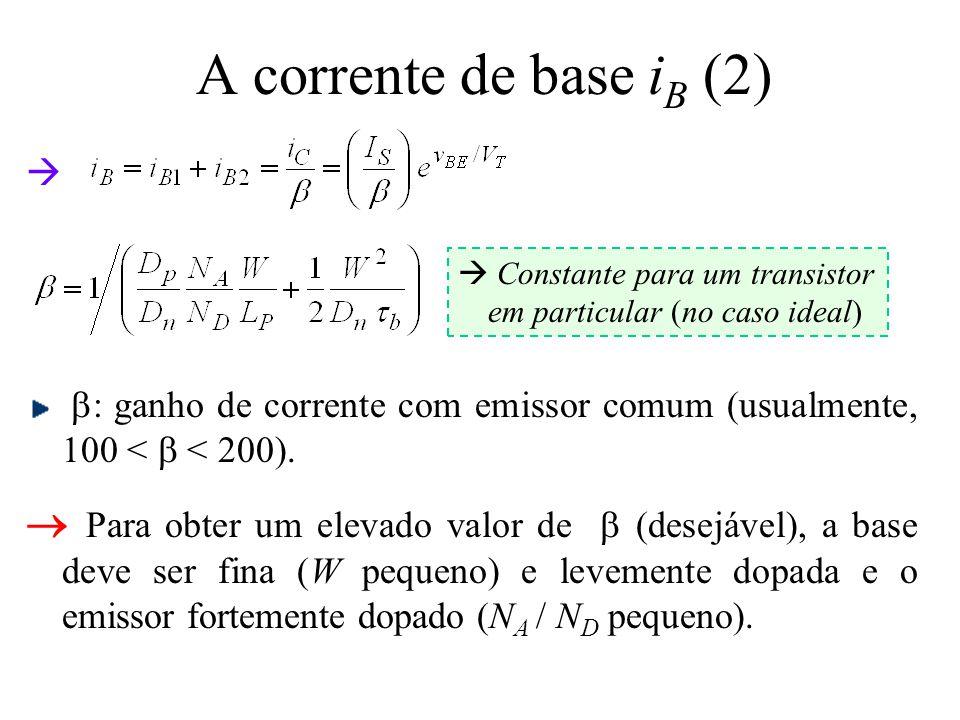 A corrente de base i B (2) : ganho de corrente com emissor comum (usualmente, 100 < < 200). Para obter um elevado valor de (desejável), a base deve se