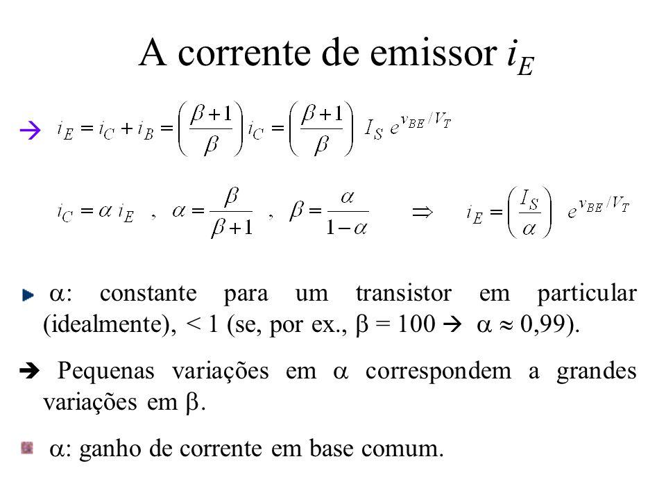 A corrente de emissor i E : constante para um transistor em particular (idealmente), < 1 (se, por ex., = 100 0,99). Pequenas variações em correspondem