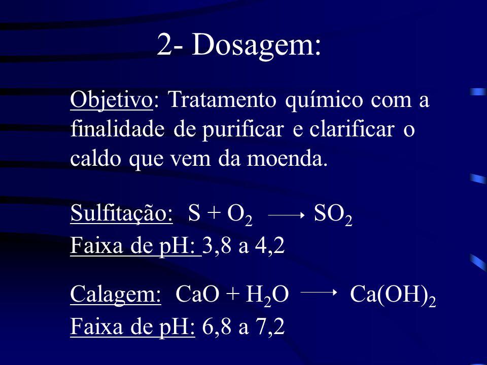2- Dosagem: Objetivo: Tratamento químico com a finalidade de purificar e clarificar o caldo que vem da moenda. Sulfitação: S + O 2 SO 2 Calagem: CaO +