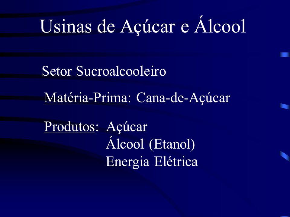 Etapas do Processo: 1- Extração 2- Dosagem 3- Decantação 4- Evaporação 5- Cozimento e Cristalização 6- Centrifugação 7- Secagem e Ensaque Açúcar Cristal