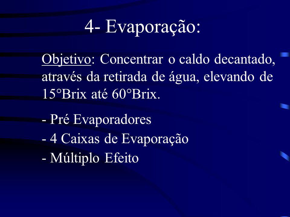 4- Evaporação: Objetivo: Concentrar o caldo decantado, através da retirada de água, elevando de 15°Brix até 60°Brix. - Pré Evaporadores - 4 Caixas de