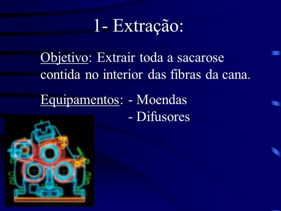 1- Extração: Objetivo: Extrair toda a sacarose contida no interior das fibras da cana. Equipamentos: - Moendas - Difusores