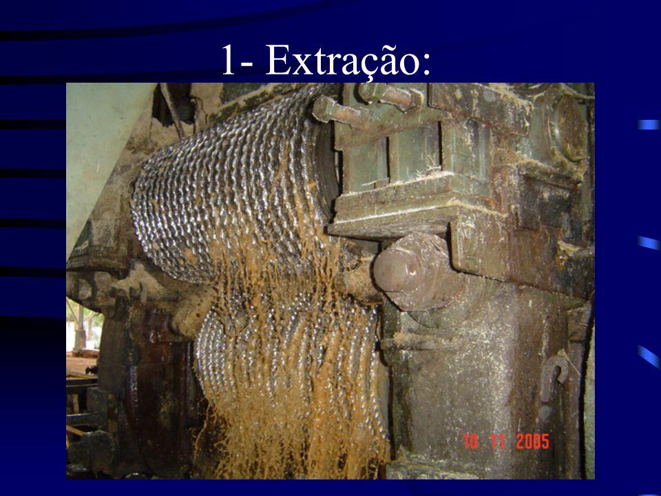 2- Dosagem: Objetivo: Tratamento químico com a finalidade de purificar e clarificar o caldo que vem da moenda.