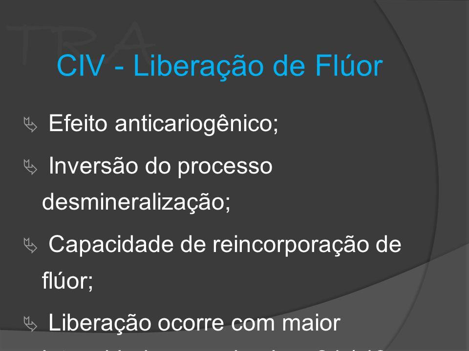 TRA CIV - Liberação de Flúor Efeito anticariogênico; Inversão do processo desmineralização; Capacidade de reincorporação de flúor; Liberação ocorre co