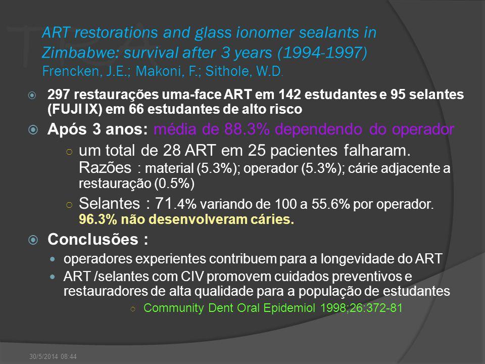 TRA ART restorations and glass ionomer sealants in Zimbabwe: survival after 3 years (1994-1997) Frencken, J.E.; Makoni, F.; Sithole, W.D. 297 restaura