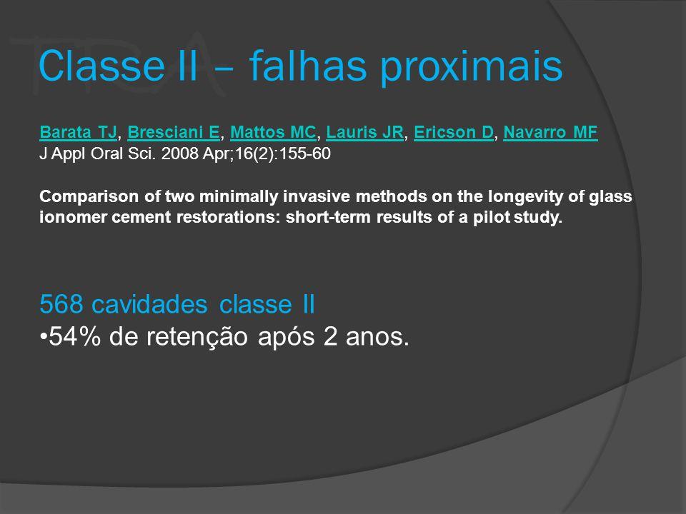 TRA Classe II – falhas proximais J Appl Oral Sci. 2008 Apr;16(2):155-60 Comparison of two minimally invasive methods on the longevity of glass ionomer
