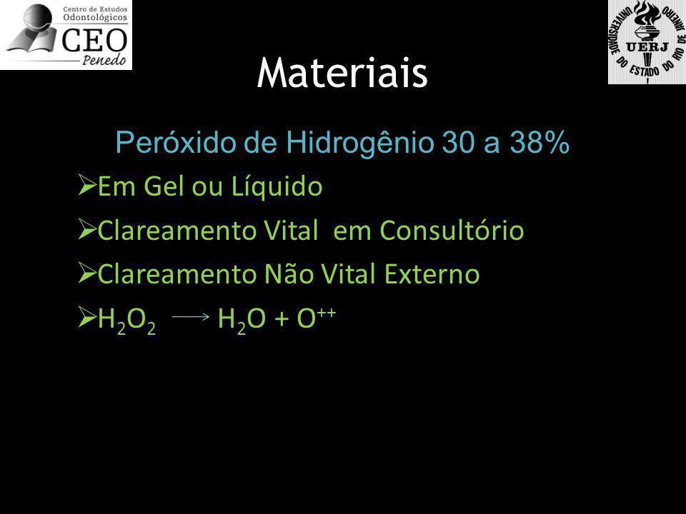 Materiais Peróxido de Hidrogênio 30 a 38% Em Gel ou Líquido Clareamento Vital em Consultório Clareamento Não Vital Externo H 2 O 2 H 2 O + O ++