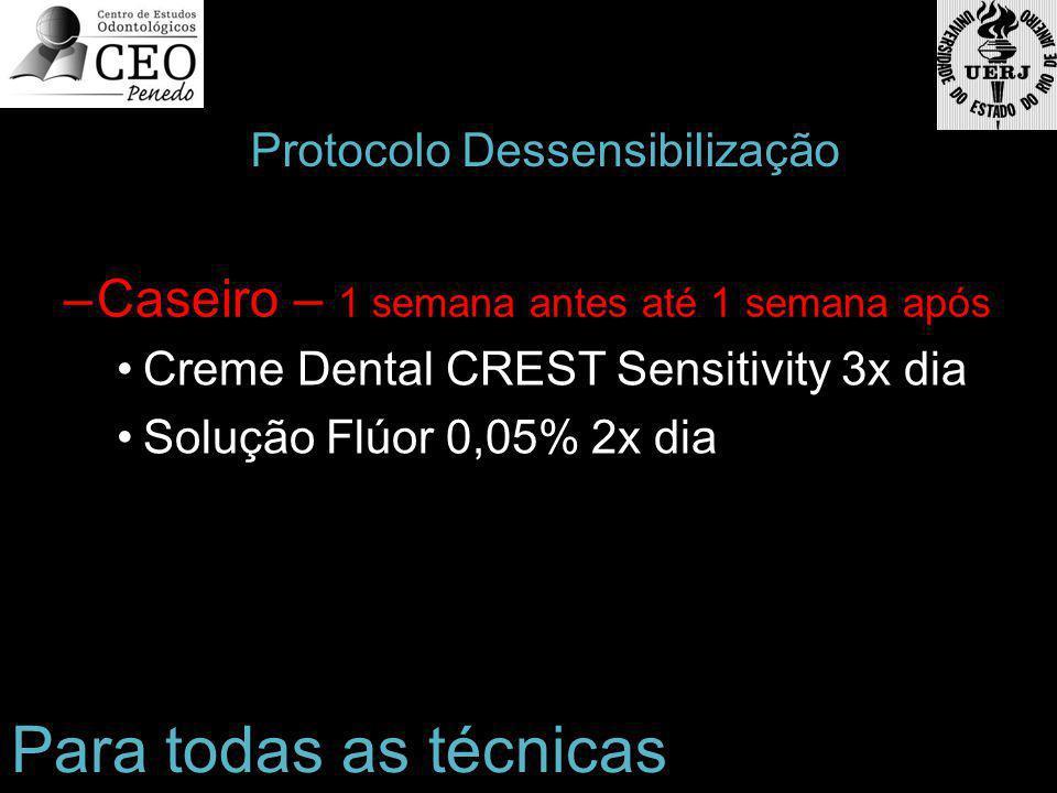 –Caseiro – 1 semana antes até 1 semana após Creme Dental CREST Sensitivity 3x dia Solução Flúor 0,05% 2x dia Protocolo Dessensibilização Para todas as técnicas