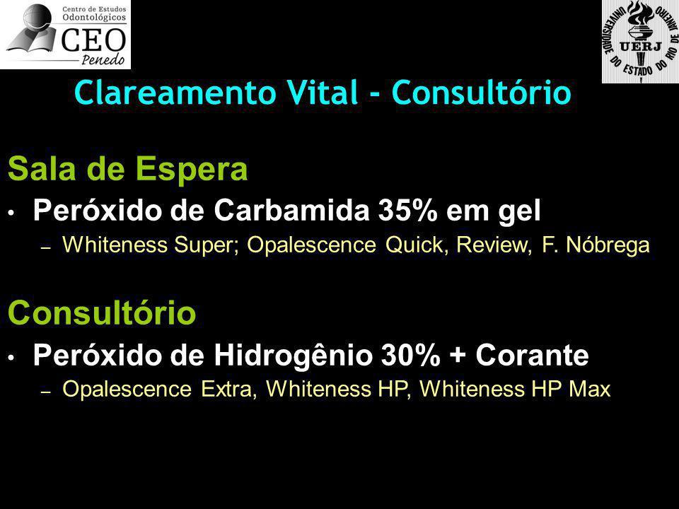 Sala de Espera Peróxido de Carbamida 35% em gel – Whiteness Super; Opalescence Quick, Review, F.