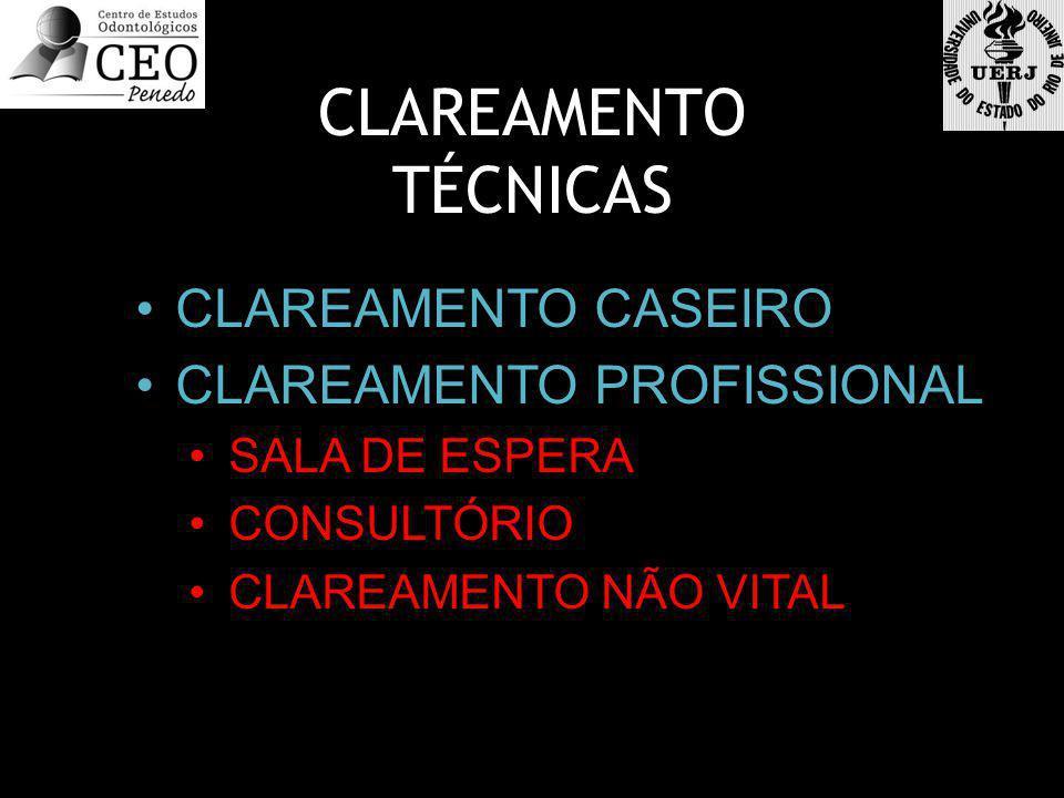 Opções de Clareamento Clareamento como procedimento principal –Solicitação do Paciente Clareamento como procedimento principal –Solicitação do Paciente Clareamento como procedimento complementar –Otimização do Tratamento Estético Clareamento como procedimento complementar –Otimização do Tratamento Estético
