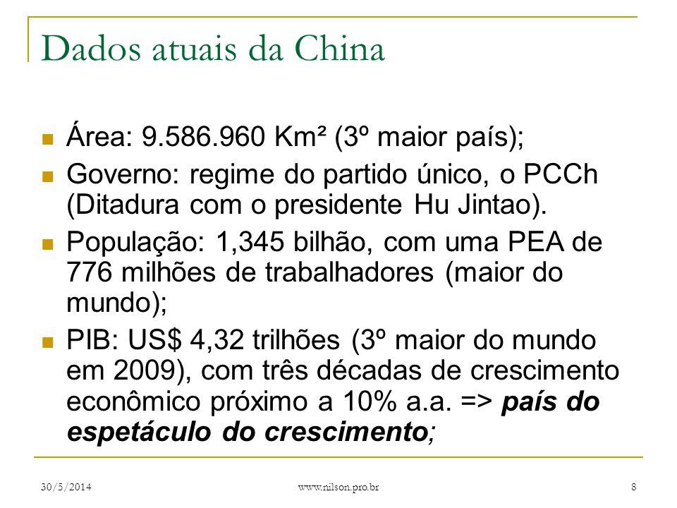 DADOS DA CHINA (2009/2010) Maior exportador mundial (2009) com US$ 1,07 trilhão no ano – Em 1997 era apenas a 16ª e em 2002 a 5ª; Maior consumidor mundial de energia - total de 2,252 bilhões de TEP (4% a mais que os EUA em 2009); Em 2010 tornou-se 2º maior PIB do mundo, com três décadas de crescimento econômico em torno de 10% a.a; 2° maior gasto mundial nas Forças Armadas e membro permanente do C.S.