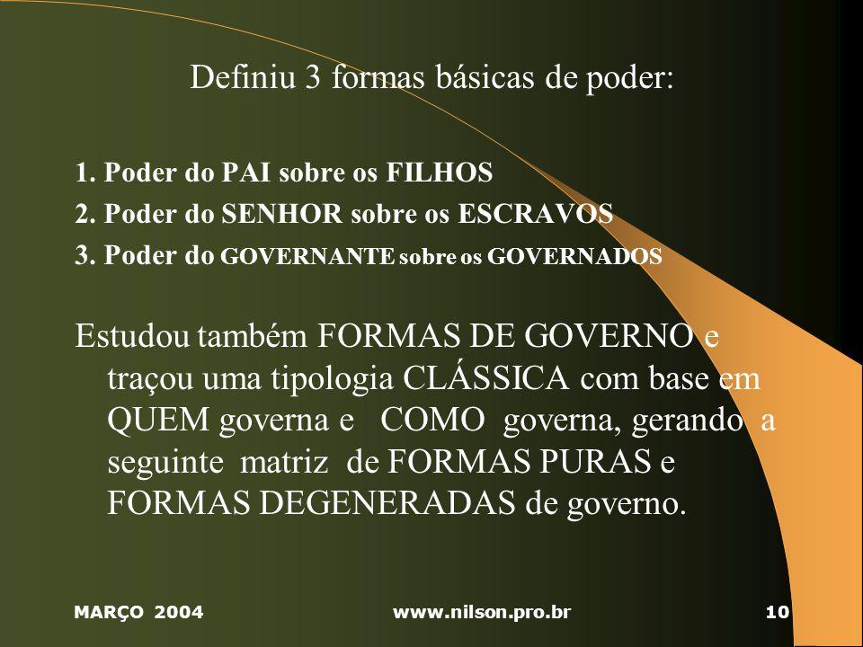MARÇO 2004www.nilson.pro.br10 Definiu 3 formas básicas de poder: 1.