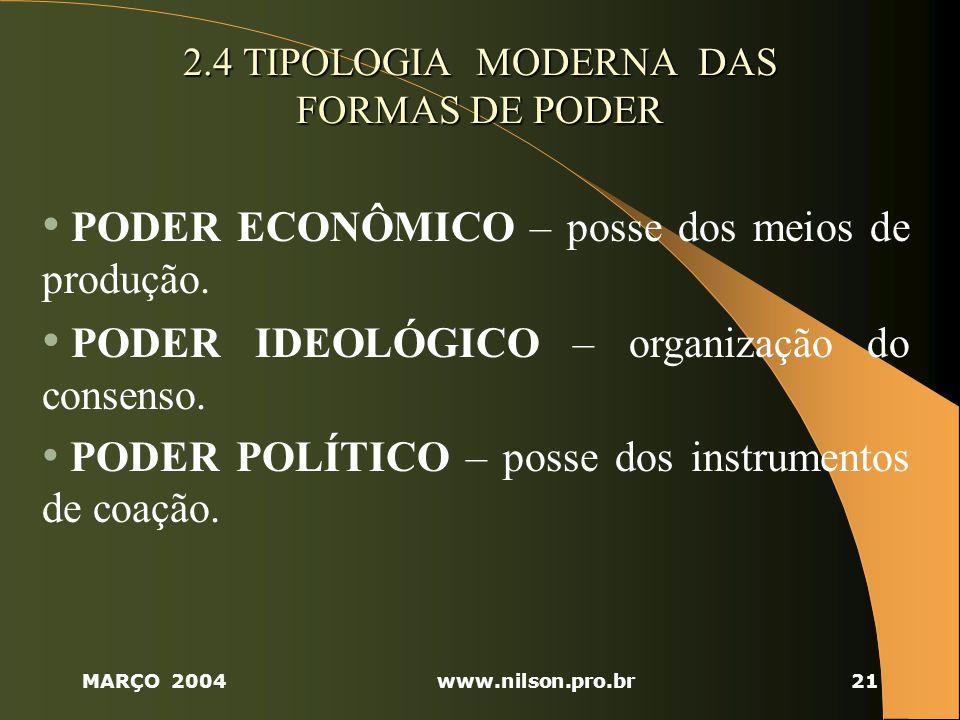 MARÇO 2004www.nilson.pro.br21 2.4 TIPOLOGIA MODERNA DAS FORMAS DE PODER PODER ECONÔMICO – posse dos meios de produção.