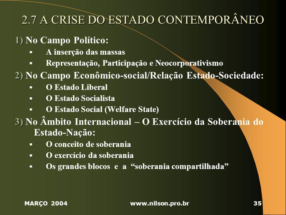 MARÇO 2004www.nilson.pro.br35 2.7 A CRISE DO ESTADO CONTEMPORÂNEO 1) 1) No Campo Político: A inserção das massas Representação, Participação e Neocorporativismo 2) 2) No Campo Econômico-social/Relação Estado-Sociedade: O Estado Liberal O Estado Socialista O Estado Social (Welfare State) 3) 3) No Âmbito Internacional – O Exercício da Soberania do Estado-Nação: O conceito de soberania O exercício da soberania Os grandes blocos e a soberania compartilhada