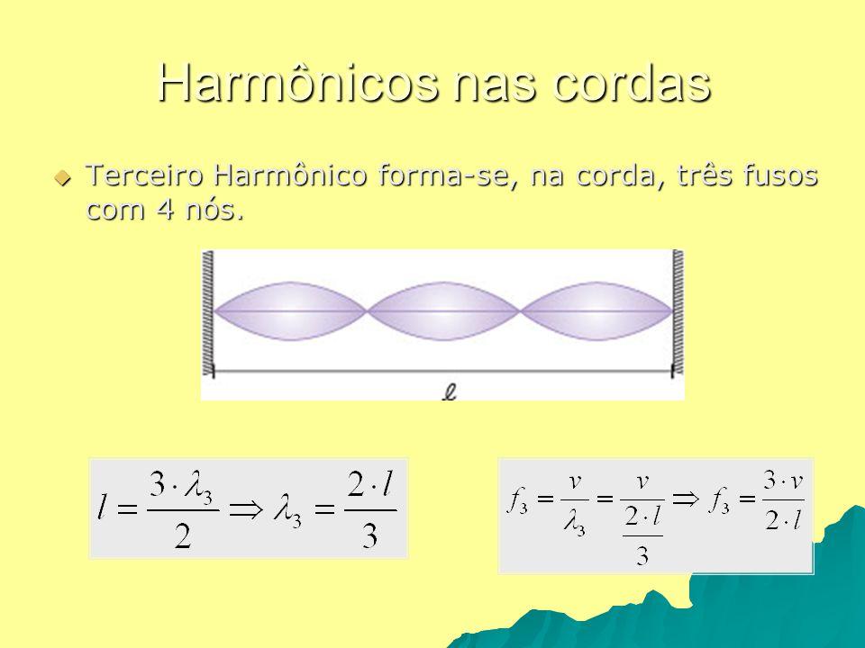 Harmônicos nas cordas Terceiro Harmônico forma-se, na corda, três fusos com 4 nós. Terceiro Harmônico forma-se, na corda, três fusos com 4 nós.