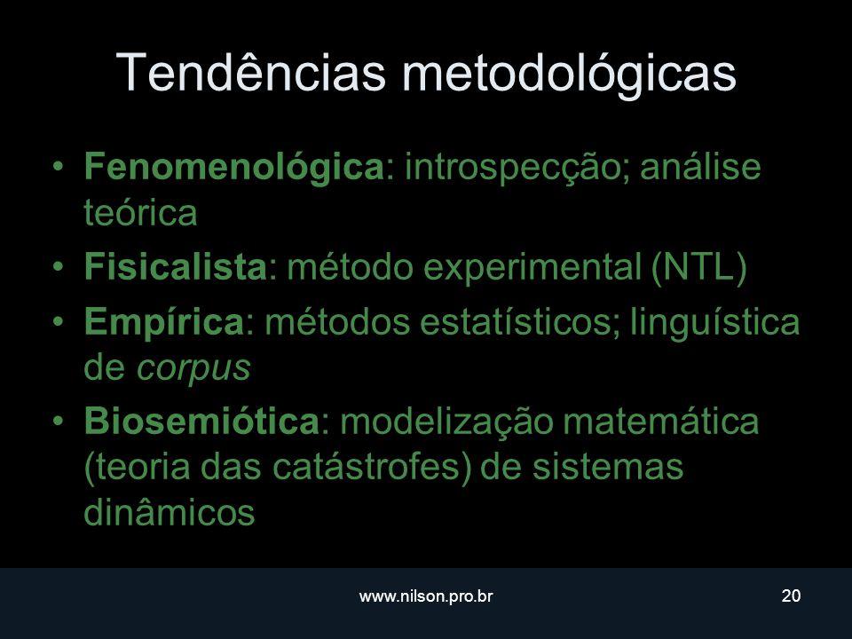 www.nilson.pro.br20 Tendências metodológicas Fenomenológica: introspecção; análise teórica Fisicalista: método experimental (NTL) Empírica: métodos estatísticos; linguística de corpus Biosemiótica: modelização matemática (teoria das catástrofes) de sistemas dinâmicos