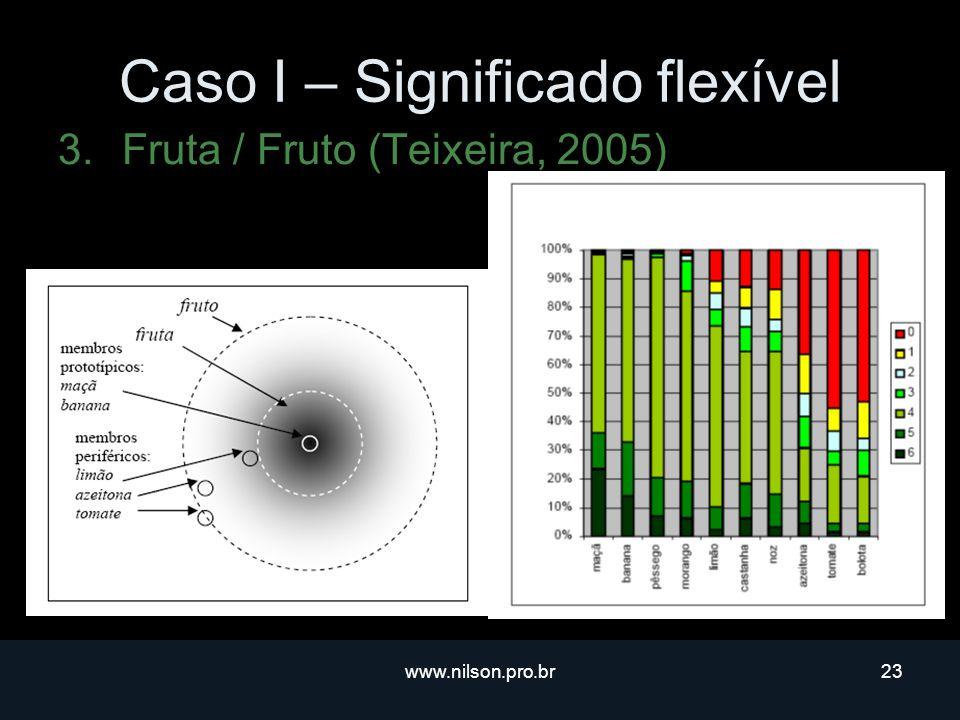 www.nilson.pro.br23 Caso I – Significado flexível 3.Fruta / Fruto (Teixeira, 2005)