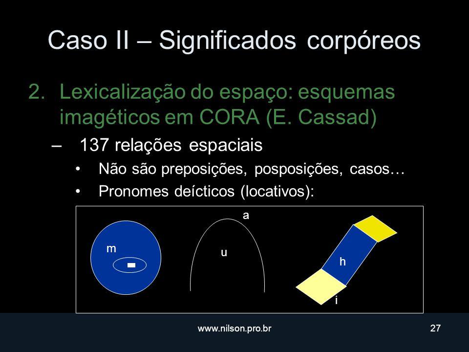www.nilson.pro.br27 Caso II – Significados corpóreos 2.Lexicalização do espaço: esquemas imagéticos em CORA (E.