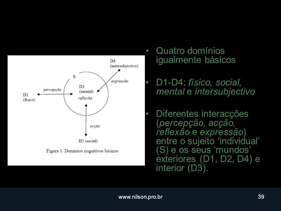 www.nilson.pro.br39 Quatro domínios igualmente básicos D1-D4: físico, social, mental e intersubjectivo Diferentes interacções (percepção, acção, reflexão e expressão) entre o sujeito individual (S) e os seus mundos exteriores (D1, D2, D4) e interior (D3).