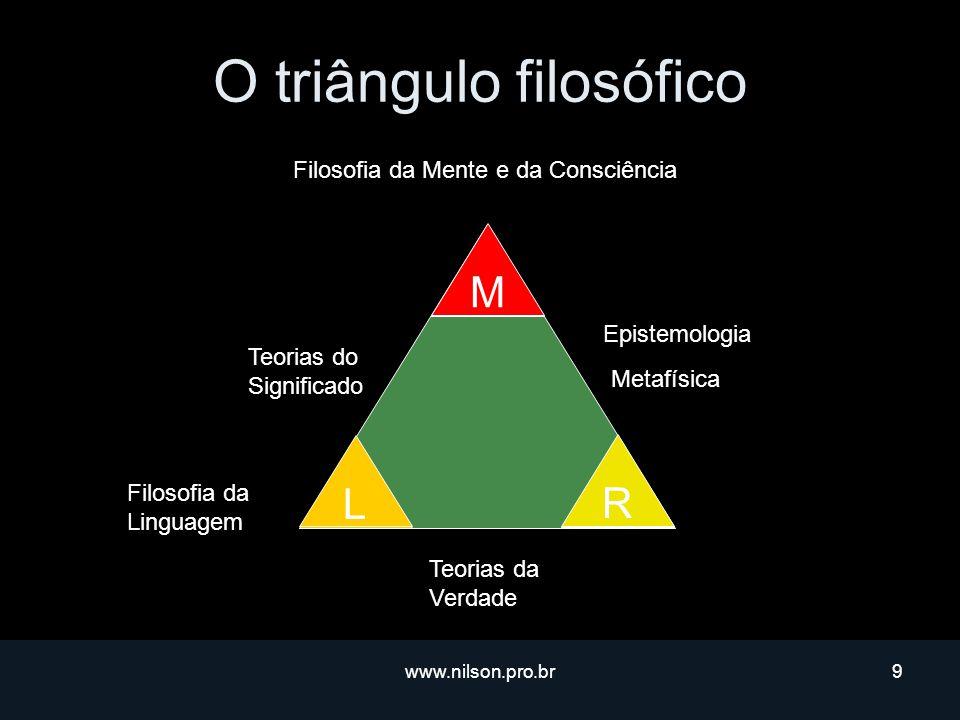www.nilson.pro.br9 O triângulo filosófico P A C Filosofia da Mente e da Consciência Filosofia da Linguagem L M R Teorias do Significado Teorias da Verdade Epistemologia Metafísica