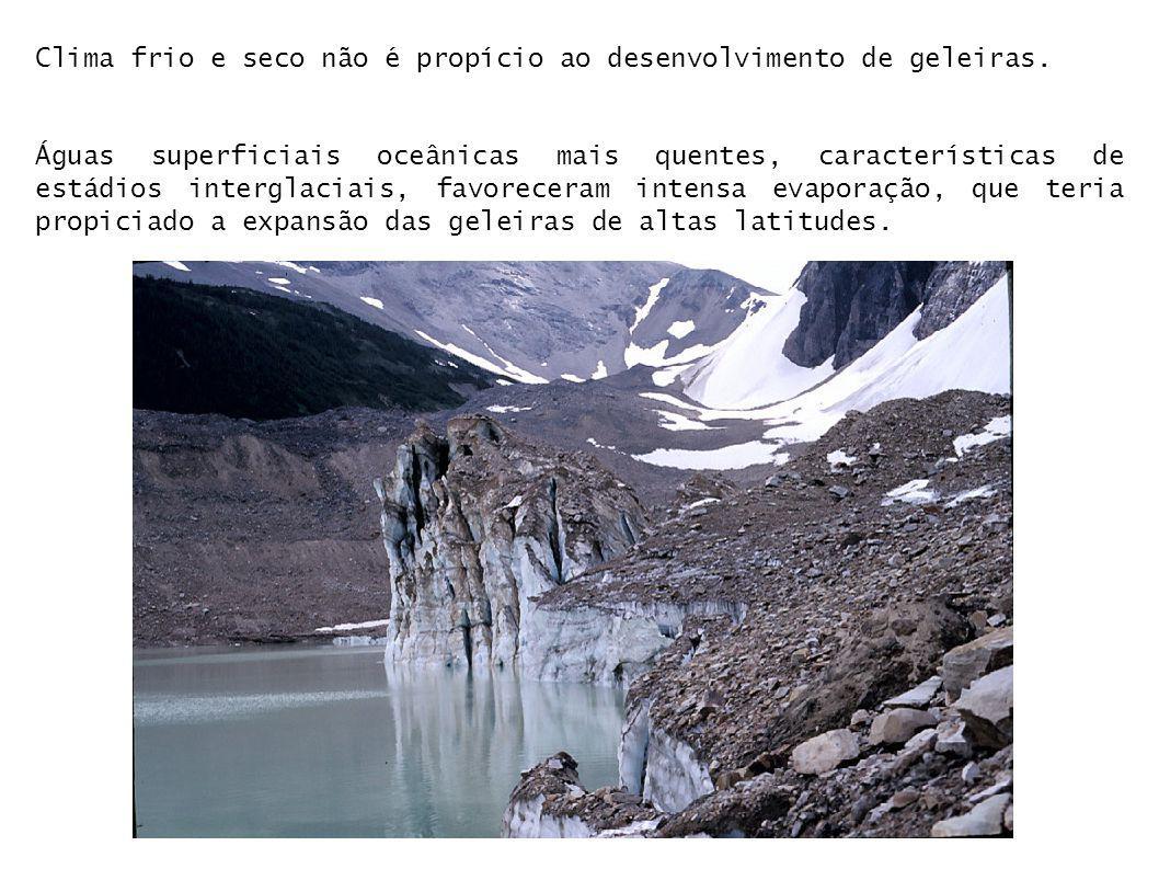 Clima frio e seco não é propício ao desenvolvimento de geleiras. Águas superficiais oceânicas mais quentes, características de estádios interglaciais,
