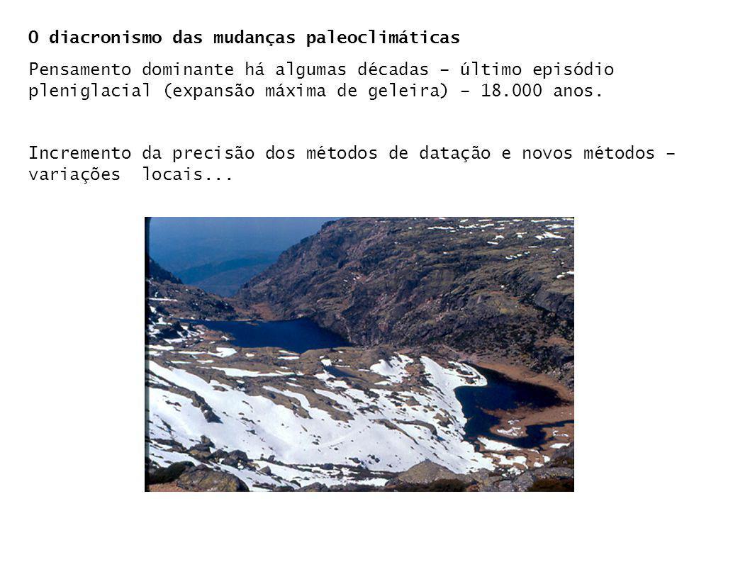 O diacronismo das mudanças paleoclimáticas Pensamento dominante há algumas décadas – último episódio pleniglacial (expansão máxima de geleira) – 18.00