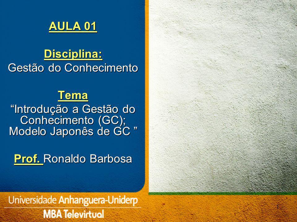 AULA 01 Disciplina: Gestão do Conhecimento Tema Introdução a Gestão do Conhecimento (GC); Modelo Japonês de GC Introdução a Gestão do Conhecimento (GC); Modelo Japonês de GC Prof.