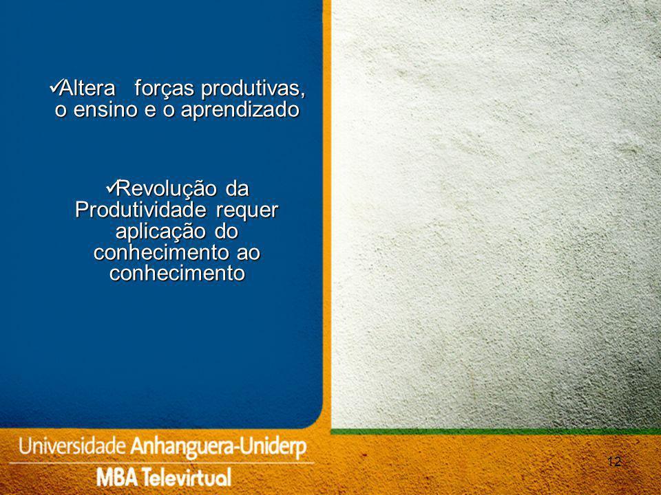 Altera forças produtivas, o ensino e o aprendizado Altera forças produtivas, o ensino e o aprendizado Revolução da Produtividade requer aplicação do conhecimento ao conhecimento Revolução da Produtividade requer aplicação do conhecimento ao conhecimento 12