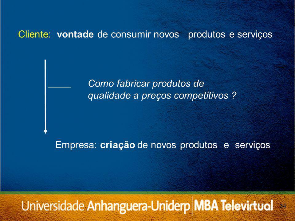 34 Cliente: vontade de consumir novos produtos e serviços Como fabricar produtos de qualidade a preços competitivos .