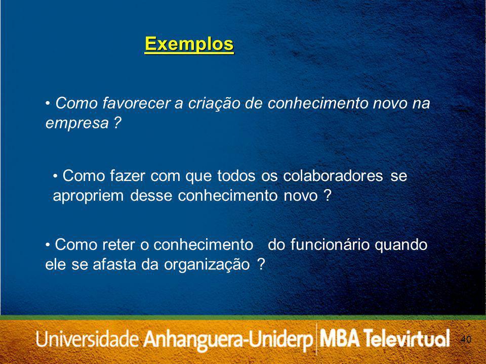 40 Exemplos Como favorecer a criação de conhecimento novo na empresa .