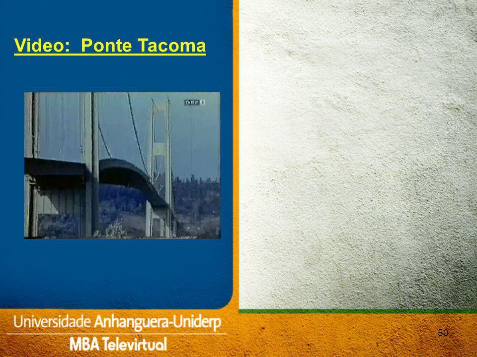 50 Video: Ponte Tacoma